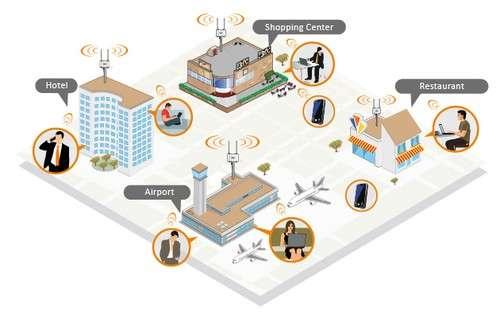 iç ve dış ortam wifi çözümler