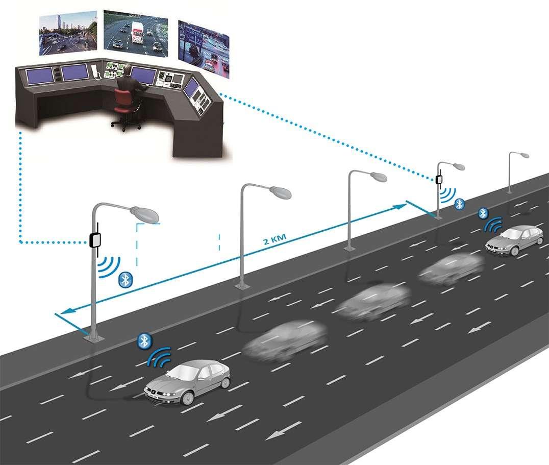 Bluetooth Tabanlı Analiz Sistemi